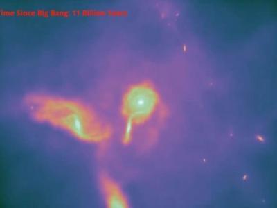 78秒视频演示宇宙140亿年演化