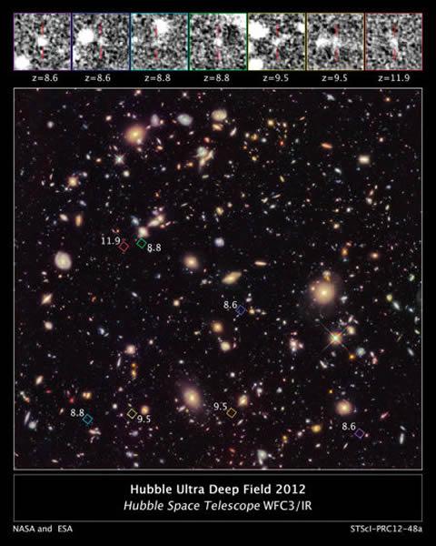 发现 星系/大图中带颜色的方框标示出了本次发现的最早期星系的位置。