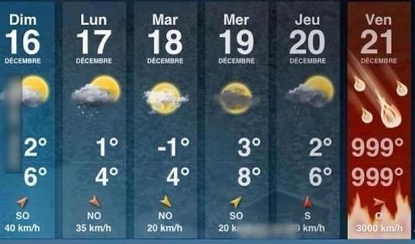 2月21日末日天气预报走红