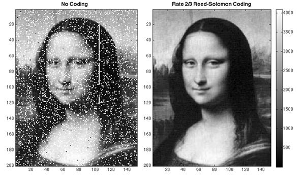 人类首次利用激光在星际间进行图像数据传输