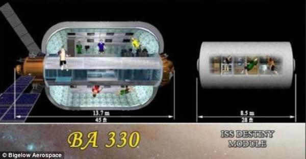 与国际空间站的太空舱进行对比的一个充气舱