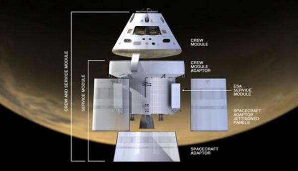 猎户座多用途宇宙飞船与其服务模块示意图
