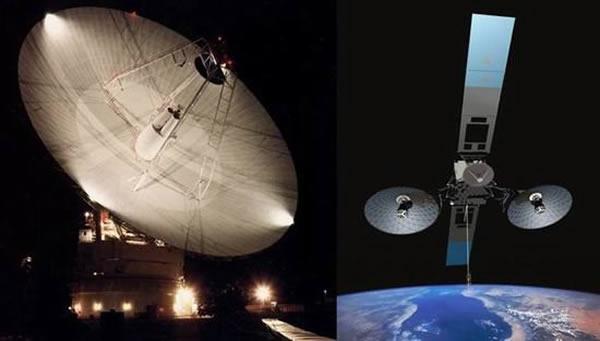 第三代跟踪与数据中继卫星和SCaN网络天线,目前美国宇航局计划创建新一代太空互联网