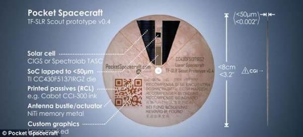"""""""口袋飞船""""计划允许普通公众设计制造和发射他们的私人飞船。这种飞船采用聚酰亚胺材料,尺寸不及一张CD,盘状设计可以充当一个小型太阳帆。它的直径不到80毫米,平均"""
