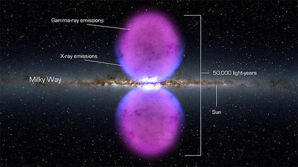 银河系神秘巨大气泡