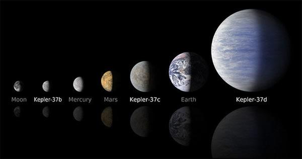 最小的行星