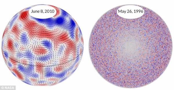 NASA发现太阳的巨大旋转等离子体流