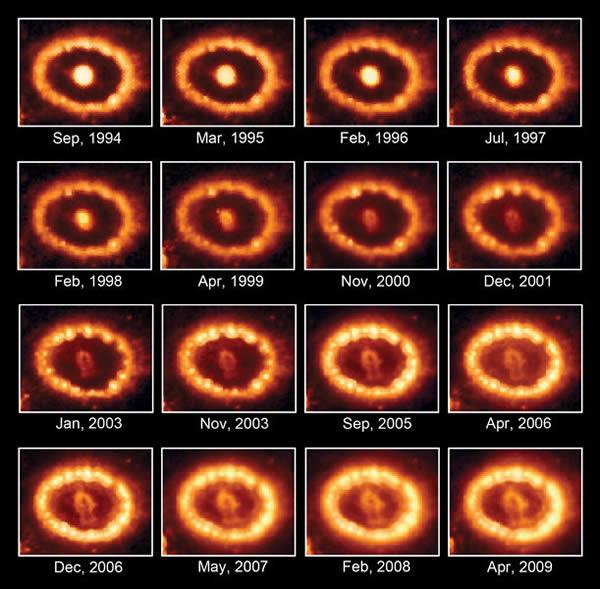 从1994年到2009年环状尘埃气体的演化过程。