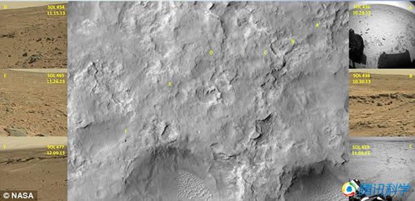 好奇号火星车行驶路径节点的轨道和地面图像。
