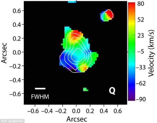 星系里气体的运动(红色是朝我们移动,蓝色则是远离)暗示着形成类似银河系的旋转星系正处于形成的早期阶段。