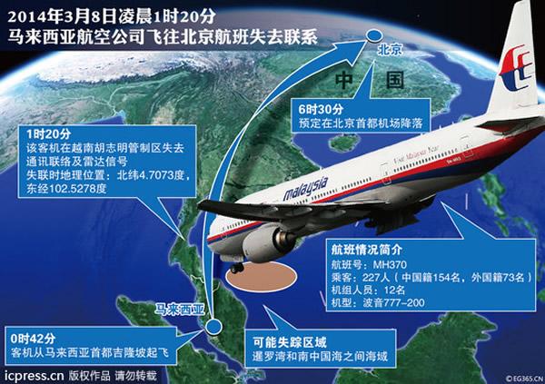 马航MH370班机起飞不久便在雷达上消失。(示意图/东方IC)