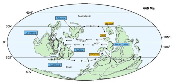 埃隆期全球古地理图,图中箭头示南北赤道环流导致腕足动物在不同块体之间的交换