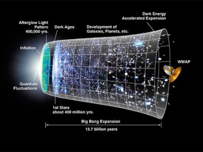 Gravitational Wave Discovery Might Not Have Inflation Origin