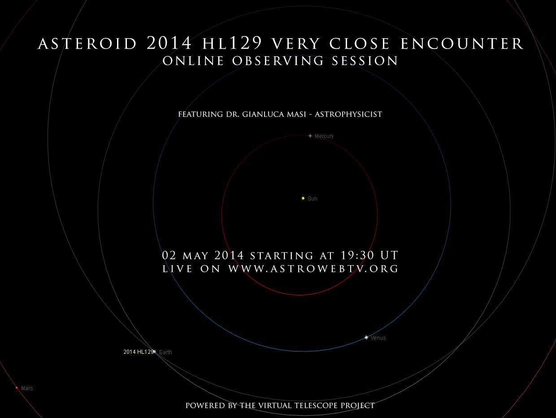 """小行星""""2014HL129"""""""