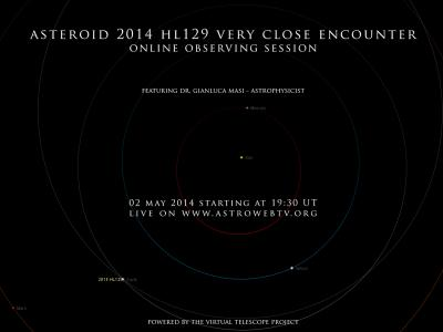 """小行星""""2014 HL129"""""""