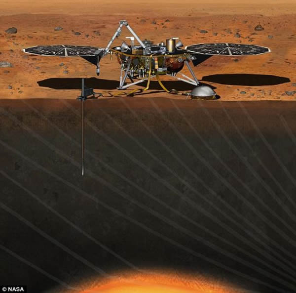 """美国宇航局的""""洞察""""号登陆器将于2016年3月发射,9月登陆火星。这颗登陆器将钻探火星地下深处,揭示隐藏的秘密,例如这颗多岩行星如何形成。""""洞察""""号的英文名为"""""""
