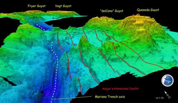 马里亚纳海沟是哥斯拉躲避人类的最佳隐匿场所吗?
