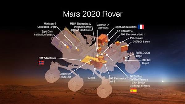 美国NASA计划在未来十年在火星上制造火箭燃料的关键成分——氧气