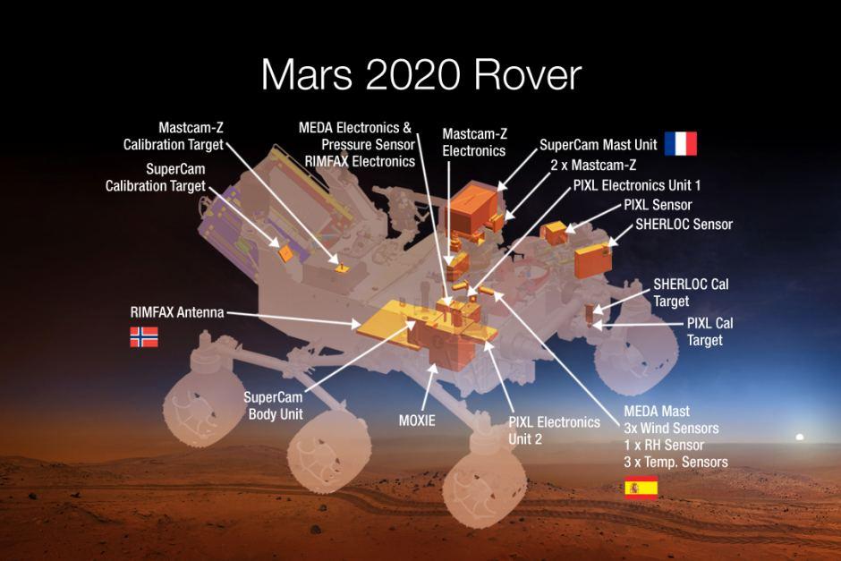 美国宇航局2020火星车