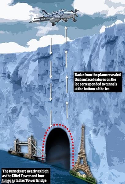 英国科学家通过雷达探测发现南极龙尼-菲尔希纳冰架下存在一个巨型隧道