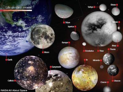 太阳系距离我们最远的矮行星妊神星表面被透明