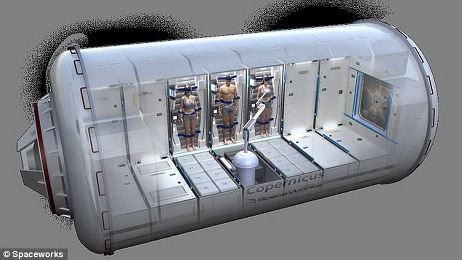 一些专家提议这个未来派太空舱也可能旋转,它提供人工重心引力,减少宇航员骨骼和肌肉损伤,因此该太空栖息环境应当是一个圆柱体(图中所示),宇航员能够体验引力作用。