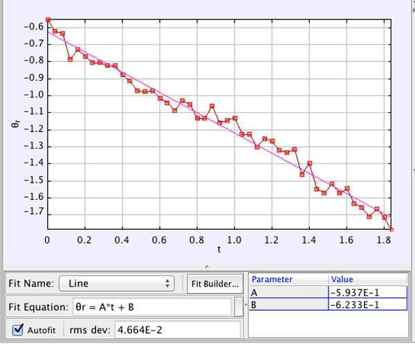利用视频分析软件测算《星际穿越》中飞船的转动角速度,从而计算其真实大小