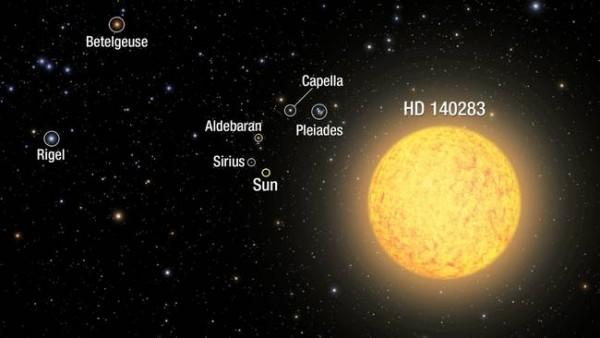 迄今最古老恒星HD 140283或比既定宇宙的年龄还要大