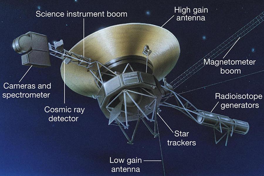 美国宇航局旅行者1号被认为离开了太阳系,得出这个结论的依据是探测器对太阳风的观测结果,然而旅行者1号真的离开了太阳系吗?有些科学家认为而旅行者1号仅仅是飞出了日