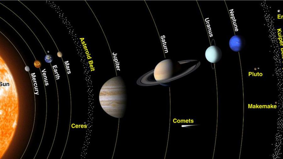 """1977至2013年,美国宇航局对旅行者1号探测器的调查表明,其抵达了一个新的""""空间"""",探测器所处的环境与太阳系内部环境不一致,即带电粒子探测结果出现了明显的变"""
