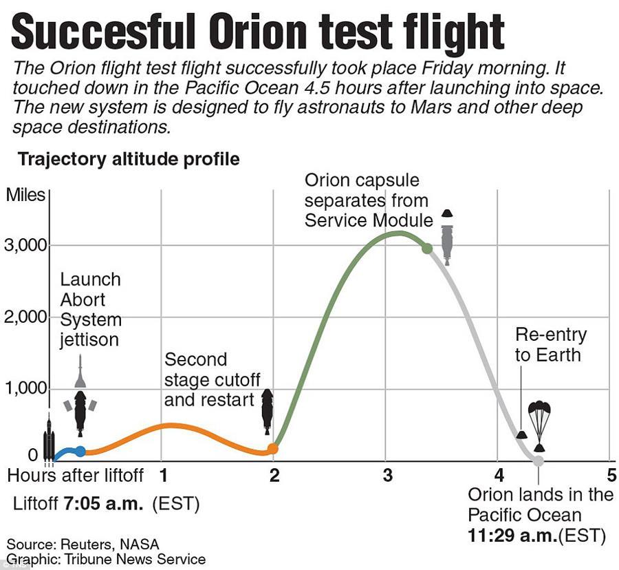 美国宇航局目前在火星上部署了两台火星车,一个是好奇号,一个机遇号,如果2030年代我们能抵达火星,那么这将是载人航天器第一次进入火星表面。好奇号的任务中也包含了