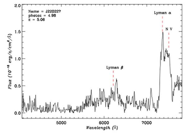 兴隆站2.16米望远镜BFOSC仪器观测到的类星体J2202+1509的光谱