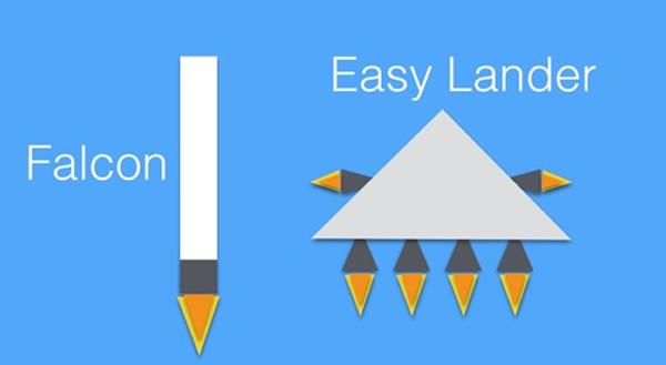 两种不一样的火箭设计。左为猎鹰9号火箭的设计,右为更容易操作的着陆器设计。