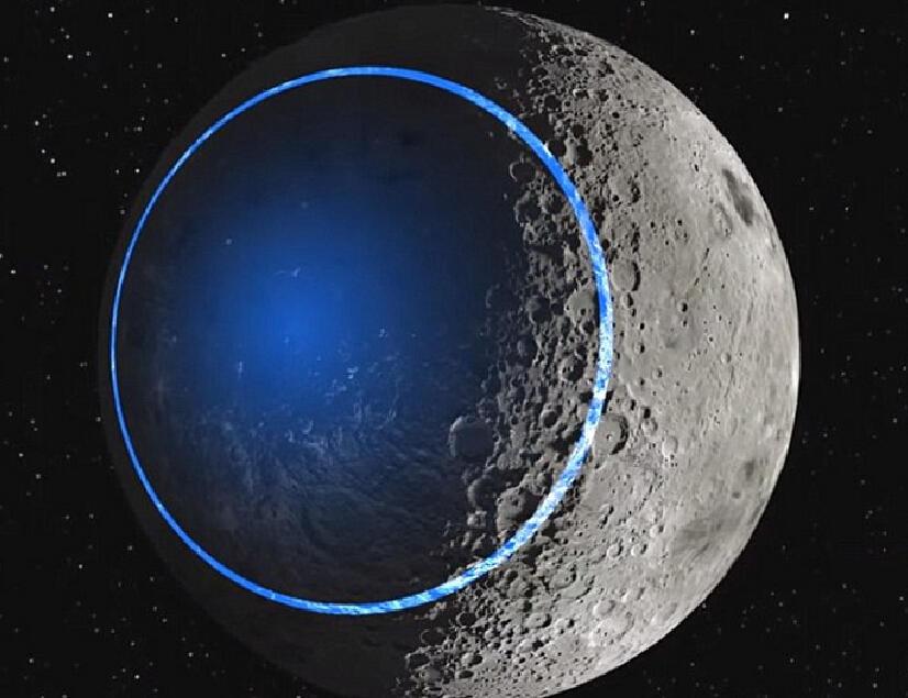 目前,欧洲航天局最新发布了一段8分钟视频,标题是《目的地:月亮》,规划了如何在月球阴暗面建立人类殖民基地。如图所示,这是火星南极艾特肯盆地。
