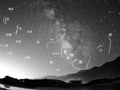 中国古代先人是如何观星的