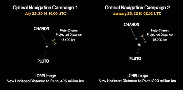 相隔6个月:这是冥王星-卡戎系统分别在2014年7月以及2015年1月拍摄的图像。在这两次拍摄期间,新视野号到冥王星的距离几乎减小了一倍,从大约4.25亿公里减