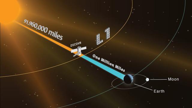SpaceX的太阳观测卫星DSCOVR再度推迟发射
