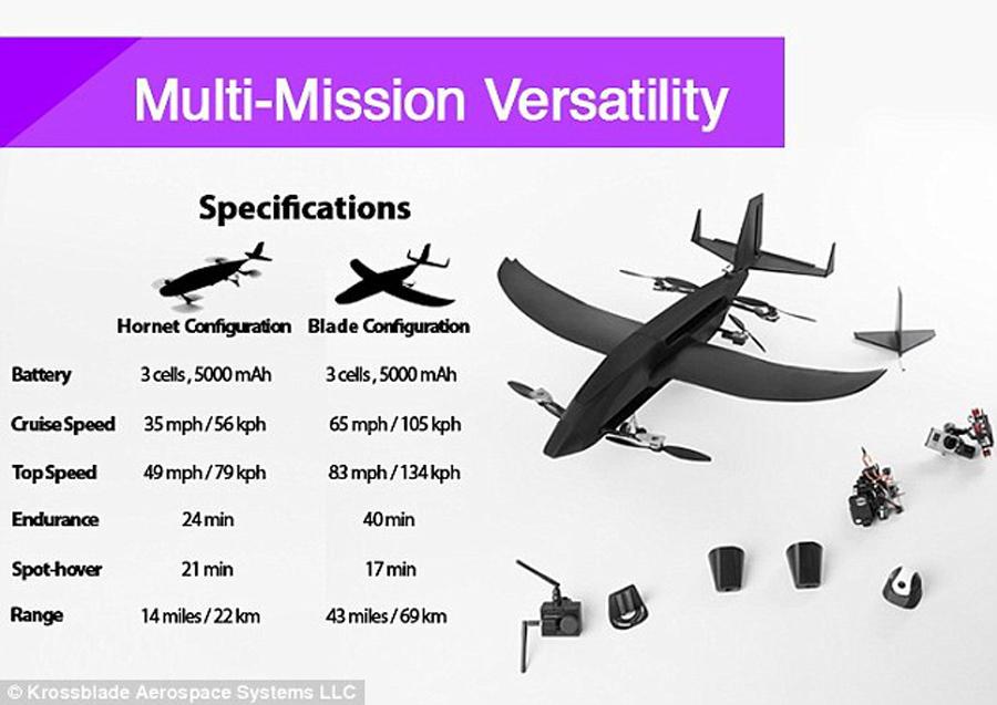 虽然SkyProwler的发展还刚刚起步,但这样技术已经用于制造原型机,四具螺旋桨用于垂直起降,一旦飞机进入巡航状态时,螺旋桨能够收入机身内部,降低空气阻力。目
