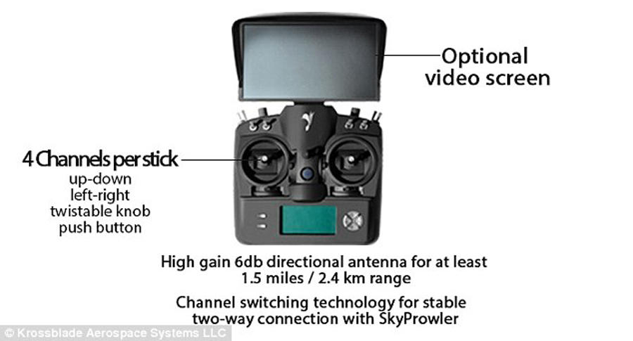 工程师在SkyProwler无人机的前端安装了视频设备,操作人员可通过无线电遥控装置进行航拍,前置摄像头能够将视频实时传输到手持无线电遥控装置上。飞行速度为每小