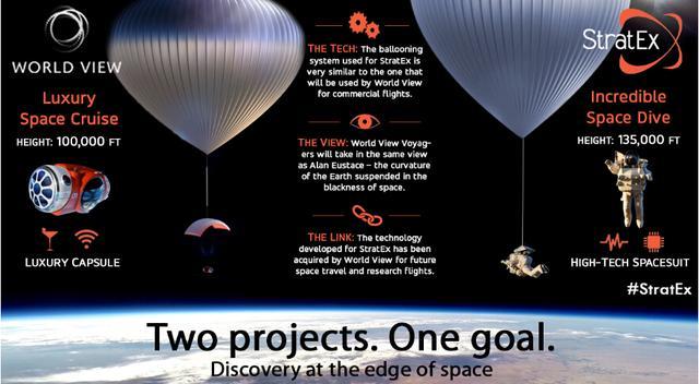 World View公司能够帮助你实现太空游览的愿望