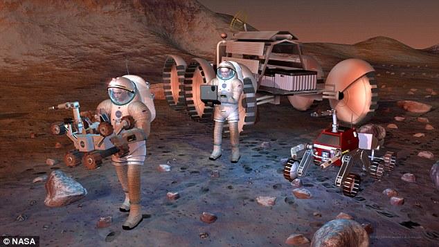 这将在火星表面产生氧气