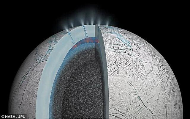 最新研究显示,土卫二地下海洋存在着热液活动,潜在具备孕育生命的可能性。