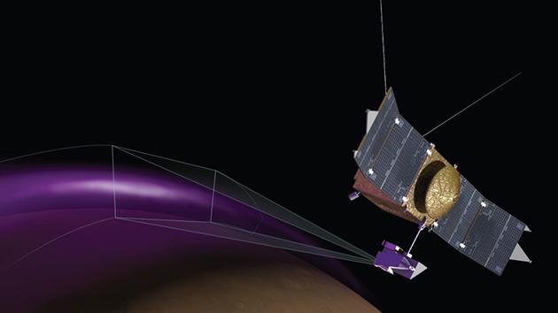 美国航天局探测器发现火星神秘的尘埃云和活跃的极光