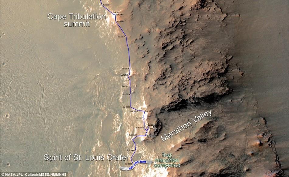 """""""机遇""""号火星车的行进路线。经过11年2个月的跋涉,这辆汽车大小的火星车共行进了26.2英里(约合42.1公里),刚好完成一个马拉松。人类研制的探测器在另一个世"""