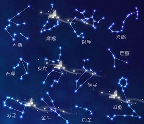 12星座的资料_国际天文学联合会决定将12黄道星座要变成13星座 - 神秘的地球 ...