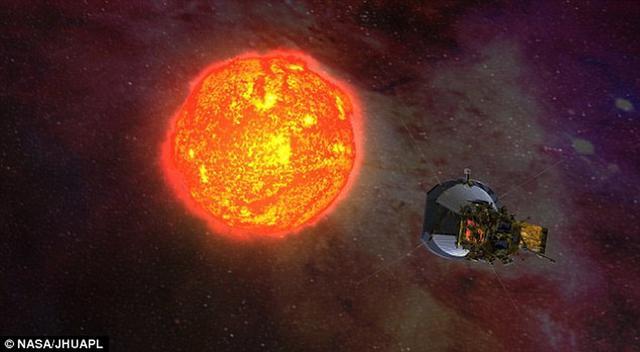 """""""太阳探测器附加任务""""将携带4组科学仪器设备抵达太阳日冕层,研究太阳风和太阳表面释放能量粒子。"""