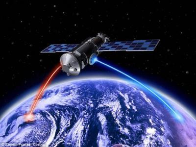 """美国科学家最新研究显示:将一个粒子加速器发射至太空可以制造""""人造极光"""""""