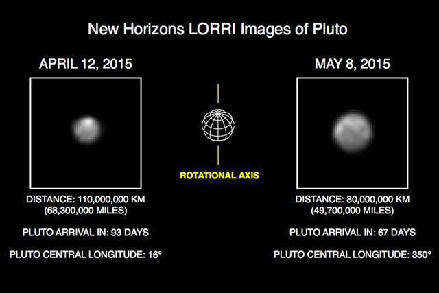 随着探测器距离冥王星越来越近,图像的观测分辨率也在不断提高,能够分辨出冥王星的基本轮廓