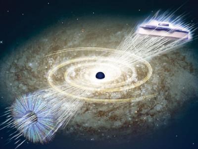 全息超导——连接黑洞和超导的桥梁