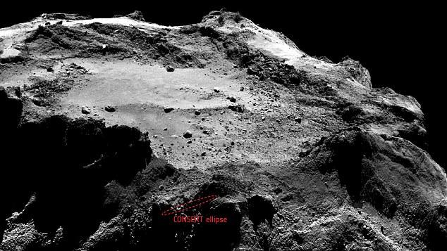 """彗星着陆器""""菲莱""""(Philae)已经苏醒并与地球重新取得联系"""